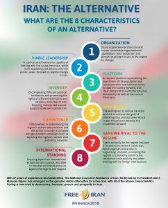 NCRI the democratic alternative to Iran's dictatorship