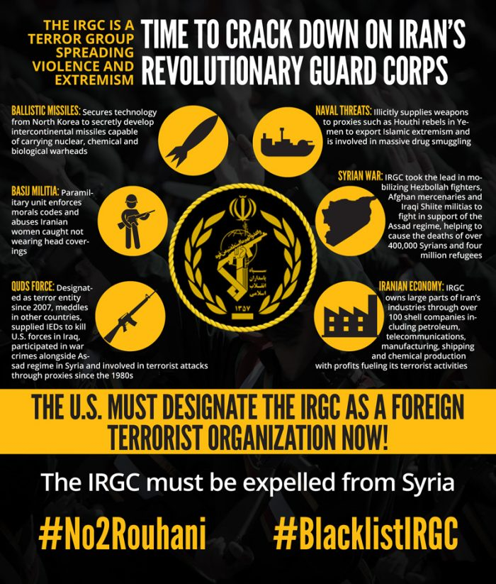 Iranian regime's terrorism and extremism infography