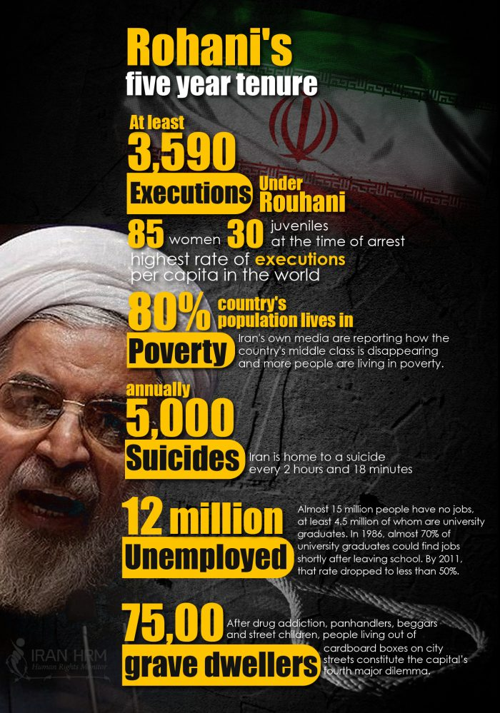 Rouhani's record of terror and executions in Iran