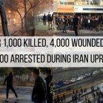 Iran Protests continue