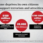 Funding terrorism