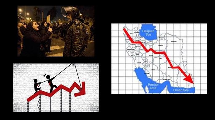 Iranian Regime's Economic Turmoil