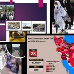 The Iranian regime has created such a mess for itself.