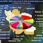 53,900 death toll Coronavirus
