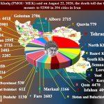 COVID -19 death toll