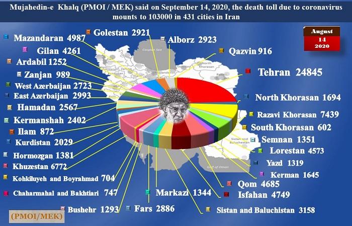 Iran Coronavirus health crisis
