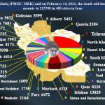 Coronavirus takes 215,700